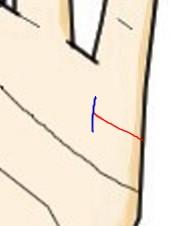 妨害線(障害線)に阻まれる結婚線