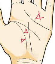 手相と記号と三角形