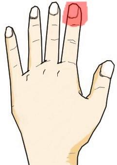 人差し指の爪に生じる黒点・白点