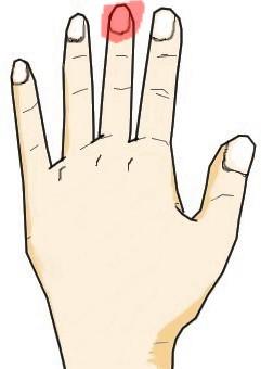 中指の爪に生じる黒点